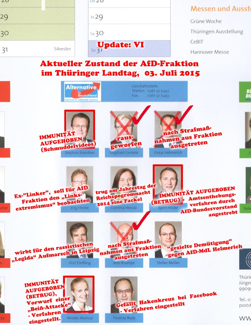 Neues von der Thüringer AfD-Fraktion – Übersicht zum aktuellen Zustand